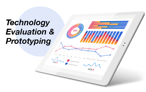 technology evaluation and prototyping ipad